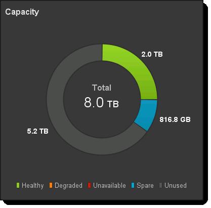 gui_new_Capacity
